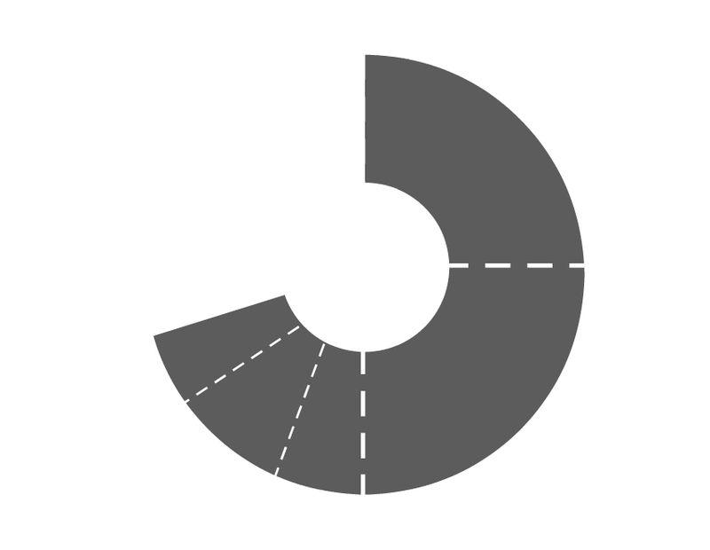 Circle wrap skirt diagram